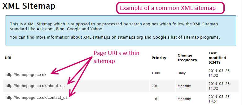 what is an xml sitemap and how to create one lcn com