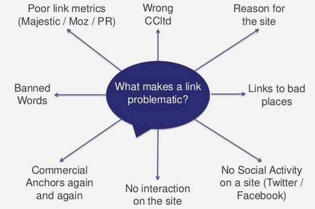 bad_links-blog-full