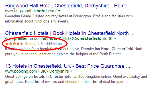Image 4 hotel chesterfield   Google Search