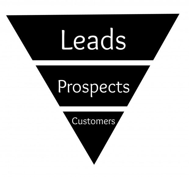 simple-sales-funnel-620x579