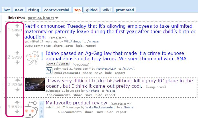 reddit homepage