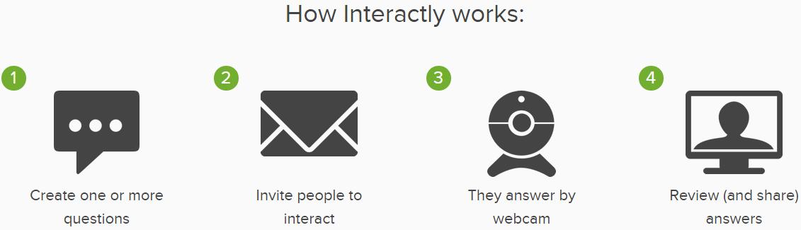 interacity